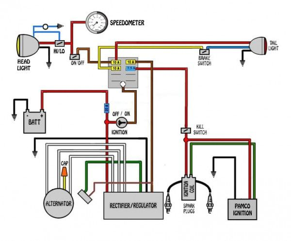 Custom Motorcycle Wiring Diagram Motorcycles Pinterest Rhpinterest: Victory Motorcycles Wiring Diagrams At Gmaili.net