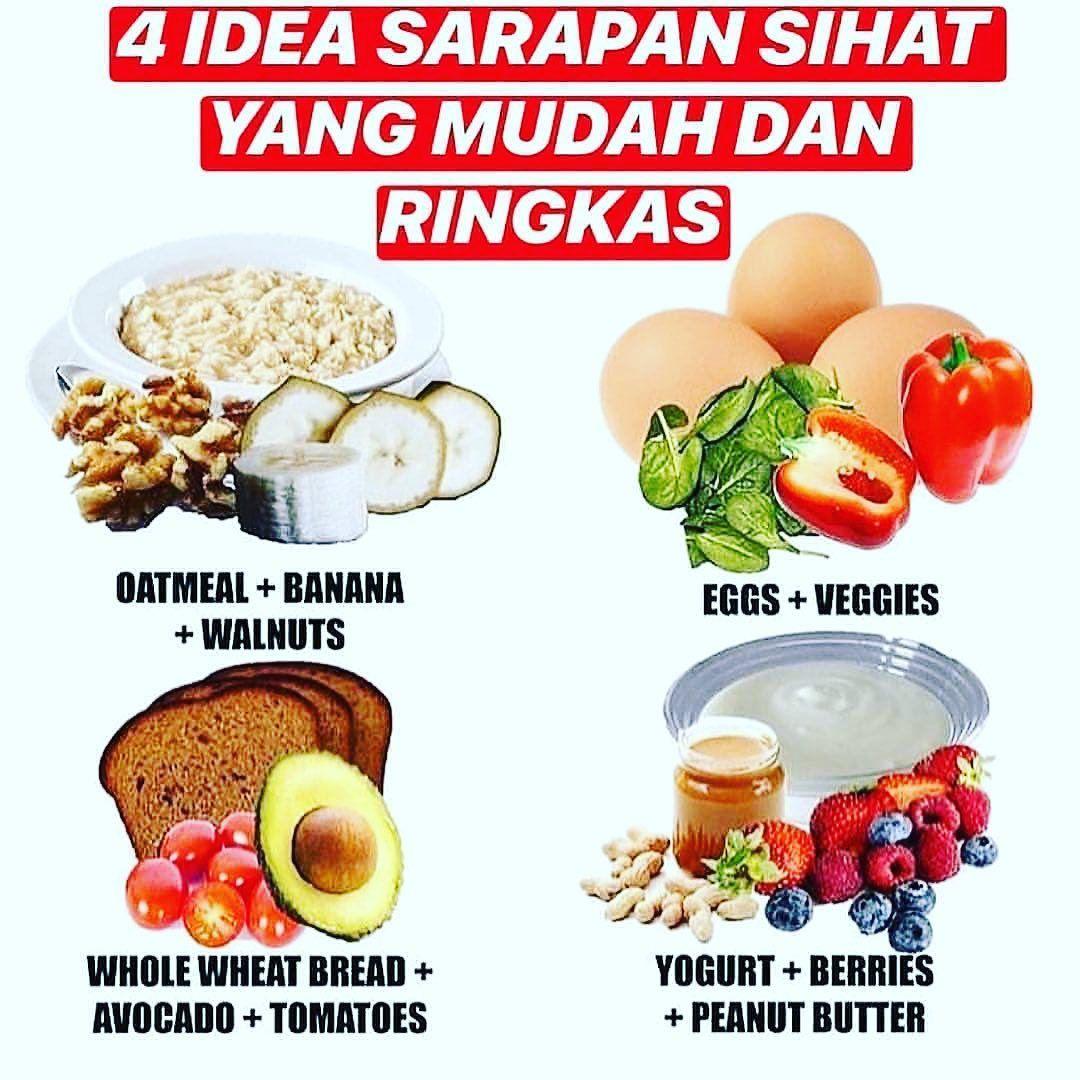 Breakfast Is King Bermaksud Hanya Dgn Jaga Sarapan Ideal Anda Boleh Kawal Berat Badan Bertenaga Rendah Karbohidrat Makanan Rendah Kalori Sarapan Rendah Kalori