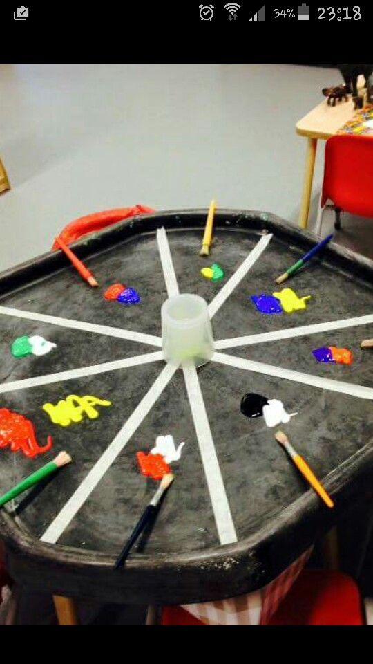 Colour Mixing Paints Preschool Colors Color Activities Nursery