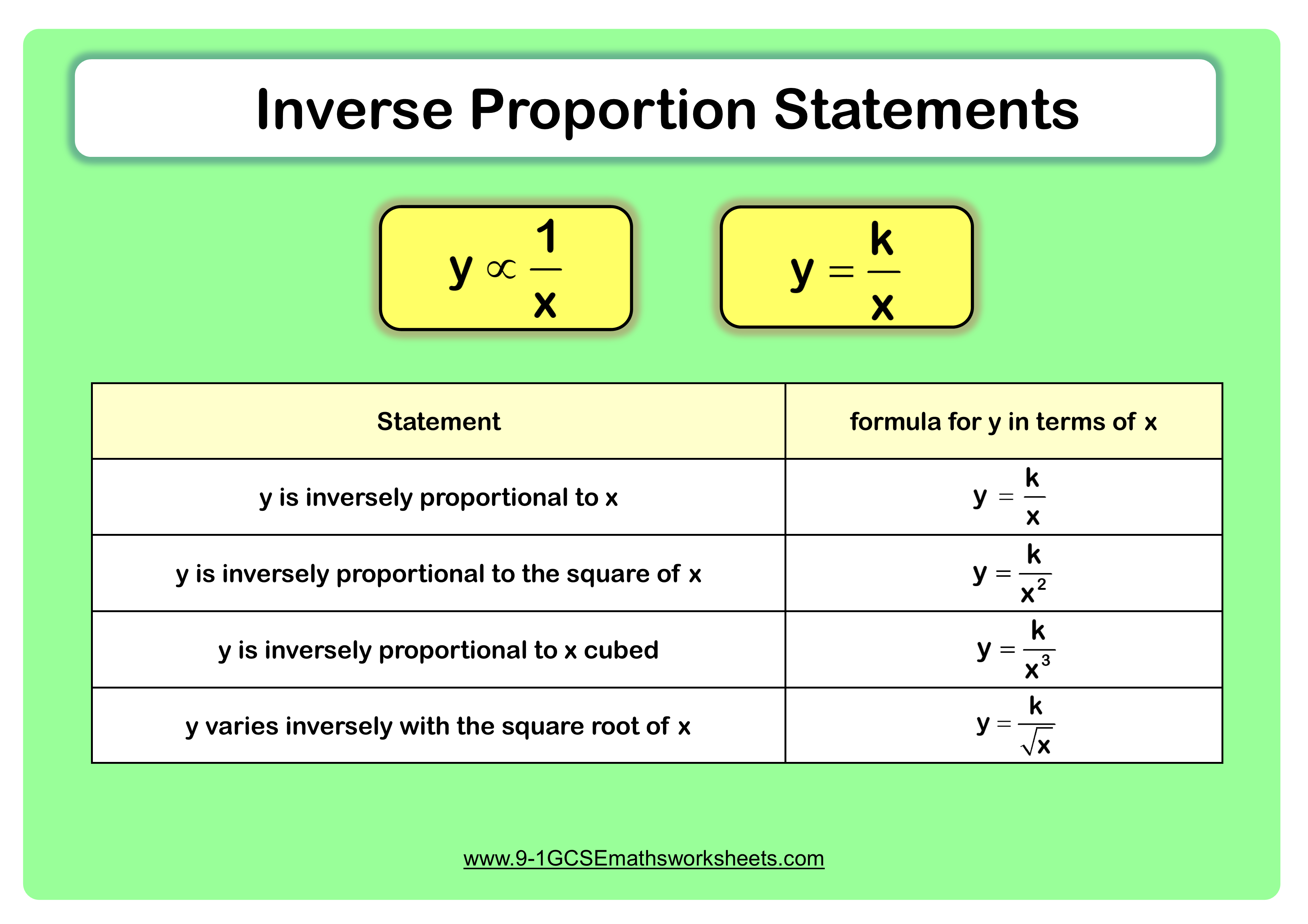 Inverse Proportion Statements