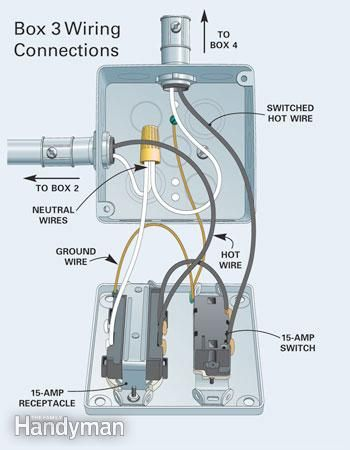 wiring diagram for adding an outlet from an existing light fixture how to install surface mounted wiring and conduit