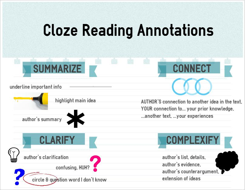Cloze reading annotations guide using summarize clarify