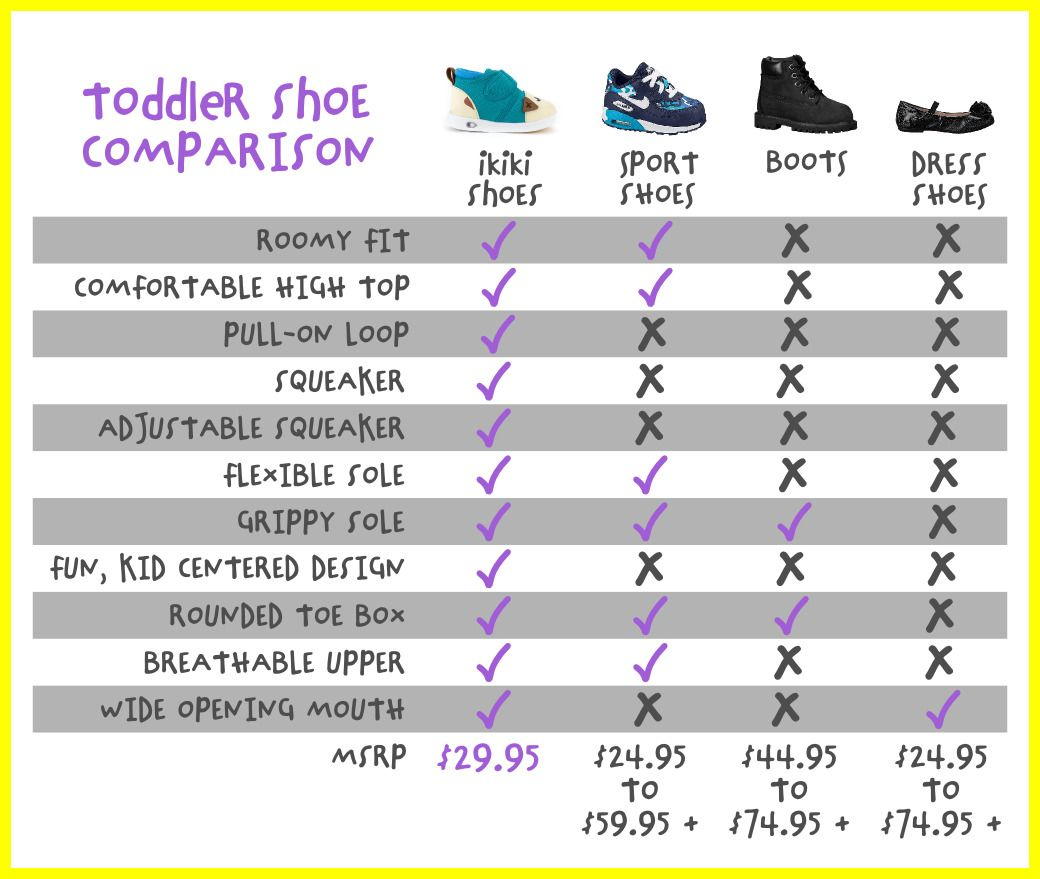 105 Reference Of Toddler Shoe Size Chart Mexico To Usa In 2020 Baby Shoe Size Chart Toddler Shoe Size Chart Toddler Shoes