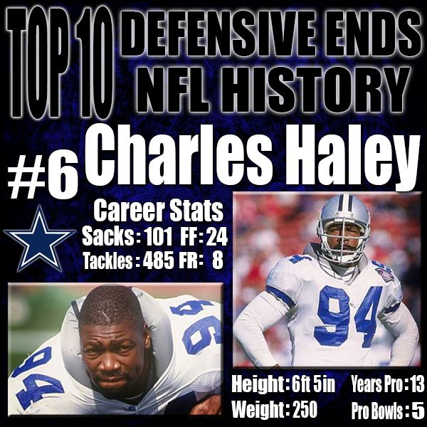 Contact Support Nfl History Charles Haley Team Success