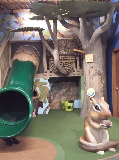5 Awesome Activites At Your Local Nature Center Nature Center Early Learning Environments Business For Kids