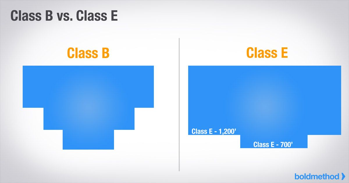 Class b vs class e to 700 feet flight instruction