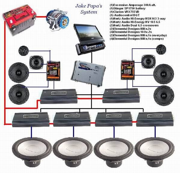 Car Audio System Wiring Diagram - 599x576