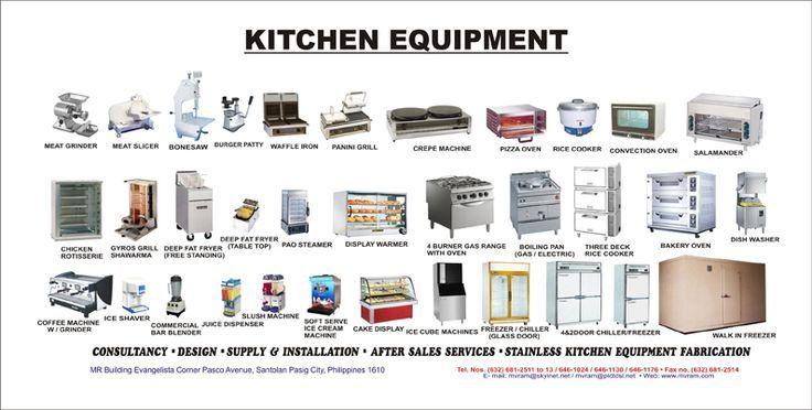 Kitchen Equipment Clip Art KITCHEN EQUIPMENT