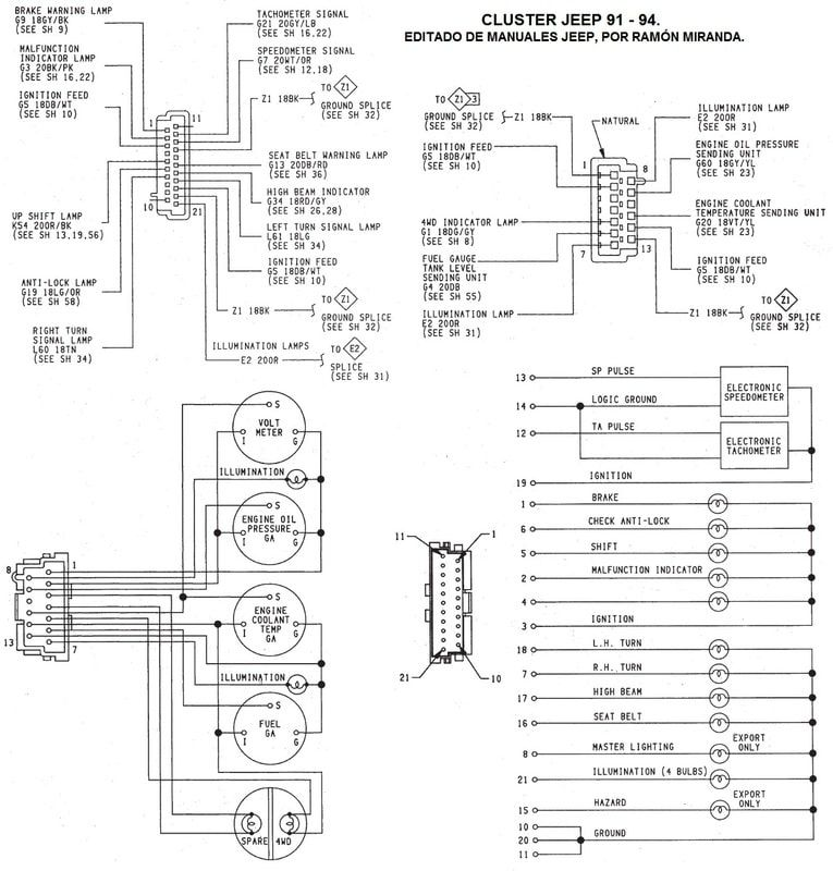 diagrama de cableado for 1996 jeep grand cherokee