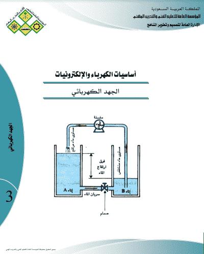 الجهد الكهربائي Pdf Electronic Bubble Electricity Chart Pie Chart