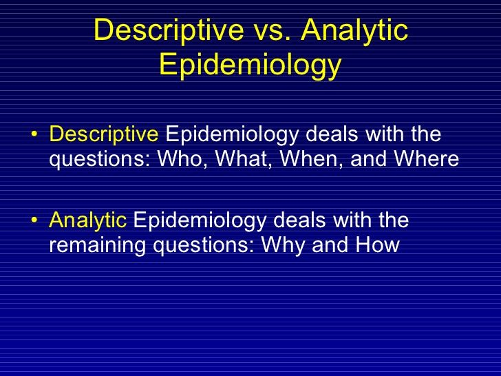 Pin By Haley Pollock On Discussion Board 1 Epidemiology Essay Descriptive Thi Or That Questions Question Idea