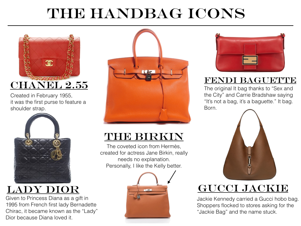 dc441721e26 The Handbags Icons - how many do you own