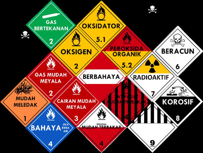 Label tandasimbol transportasi bahan material berbahaya b3 label tandasimbol transportasi bahanmaterial berbahayab3 bahan beracun ccuart Gallery