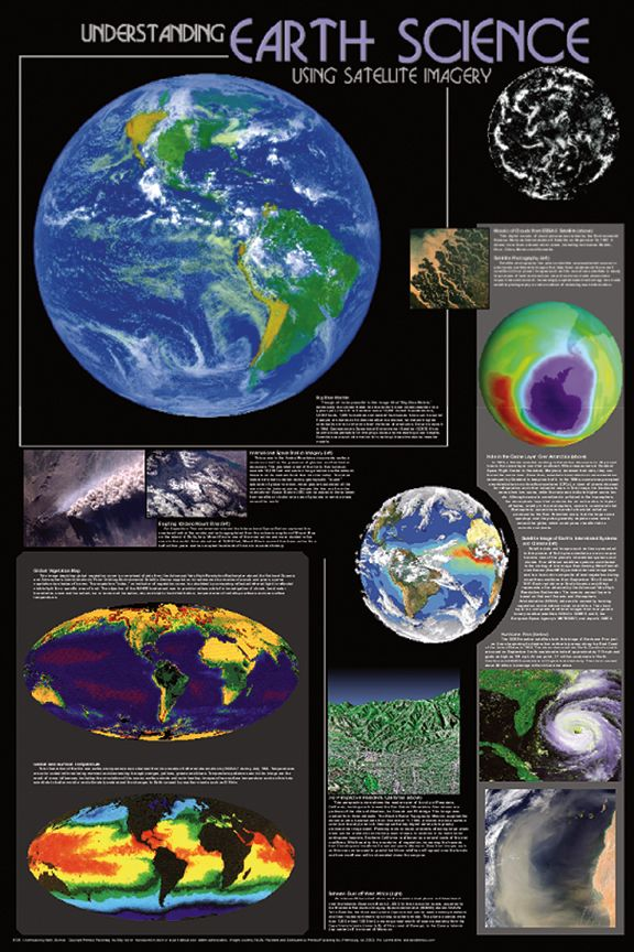 Understanding Earth Science Poster - Space Posters, Photos, Art ...