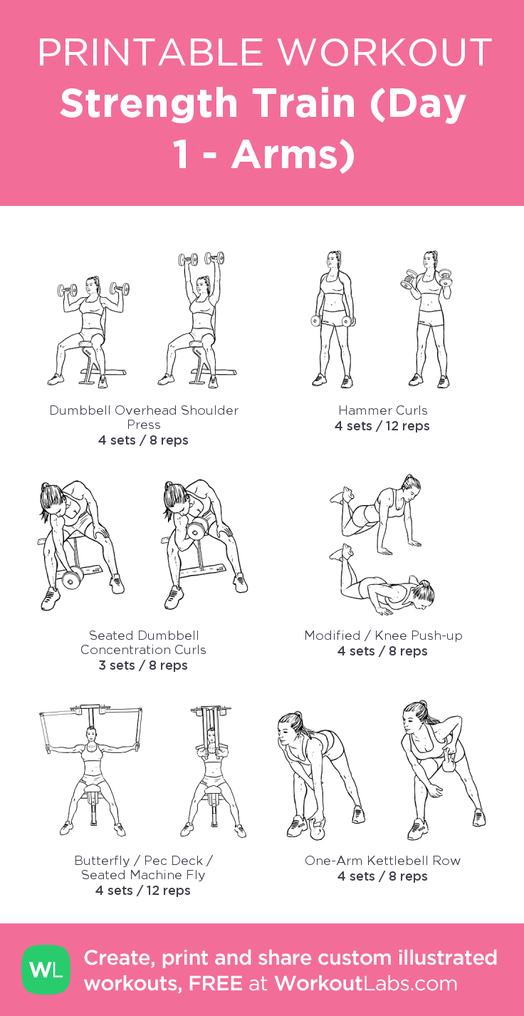 strength train day 1 arms my visual workout created at