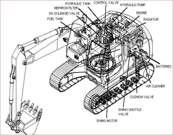 Download CASE CX SERIES CX130 CX160 CX210 CX240 EXCAVATORS