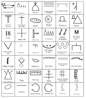 Tywkiwdbi Tai Wiki Widbee Hobo Code Symbols Dungeons And