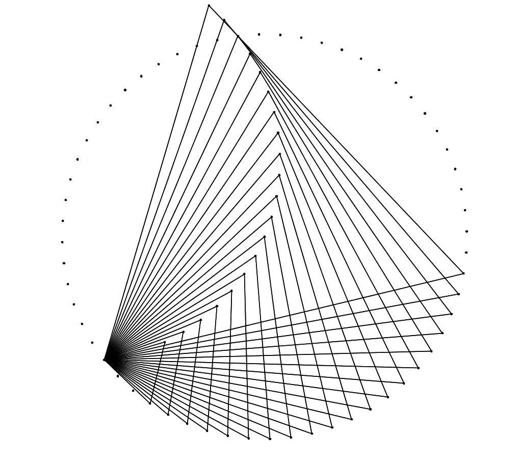 Pin on Geometric Rose