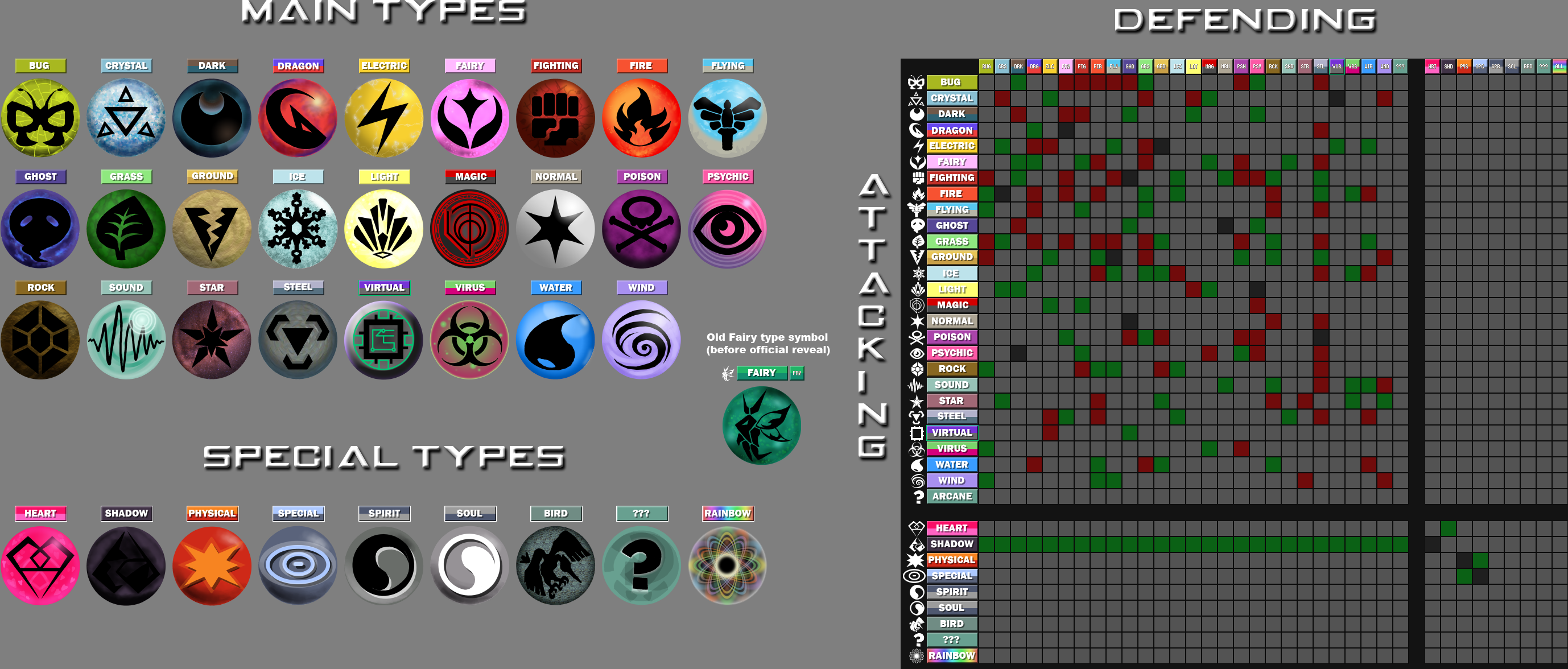 New Pokemon Type Symbols And Chart By Rebellioustreeckoiantart