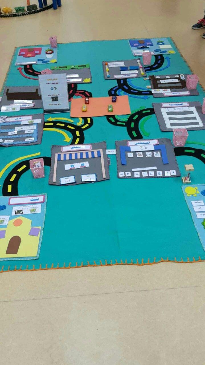 لعبة لغوية باسم صناع المستقبل فكرة اللعبة تدور حول المهن و هي أربعة مهن طالب علم طباخ طبيب نجار و كل مهنة لها Education Kids Rugs Reading Writing