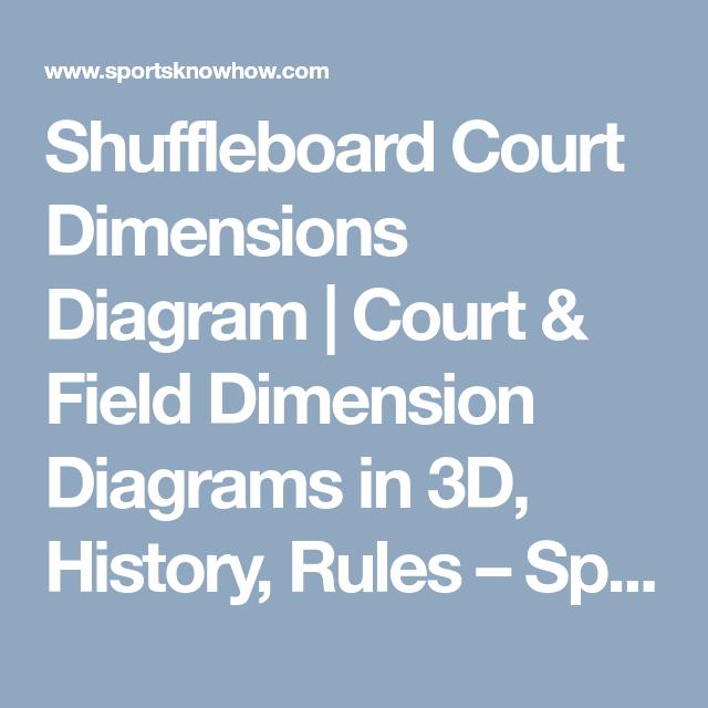 Shuffleboard Court Dimensions Diagram Court Field Dimension