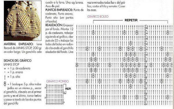 Sacs et leurs grilles gratuites , au Crochet ! | แพทเทิร์นโครเชต์ ...