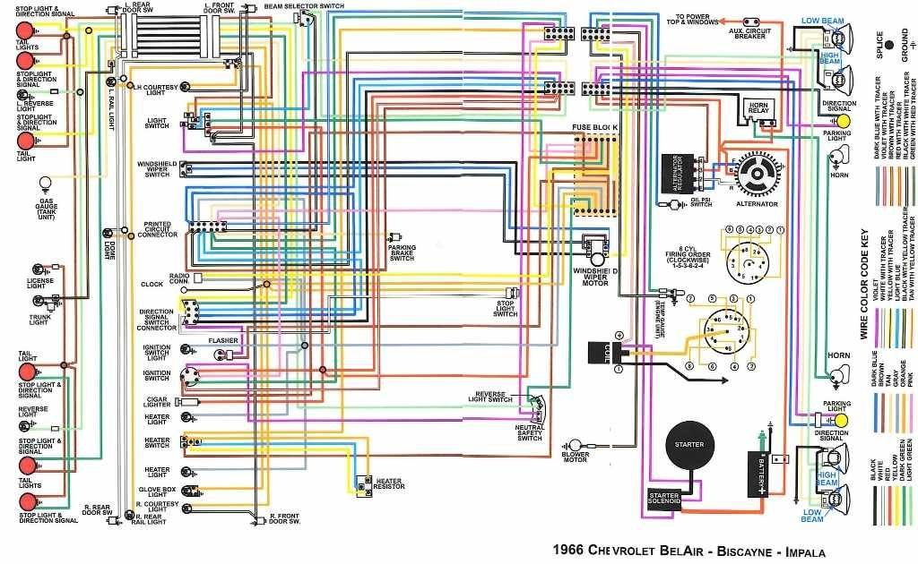 66 Falcon Wiring Diagram