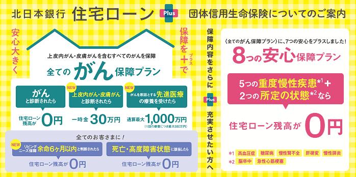 住宅ローン かりる 北日本銀行 住宅ローン チラシ ポスターデザイン