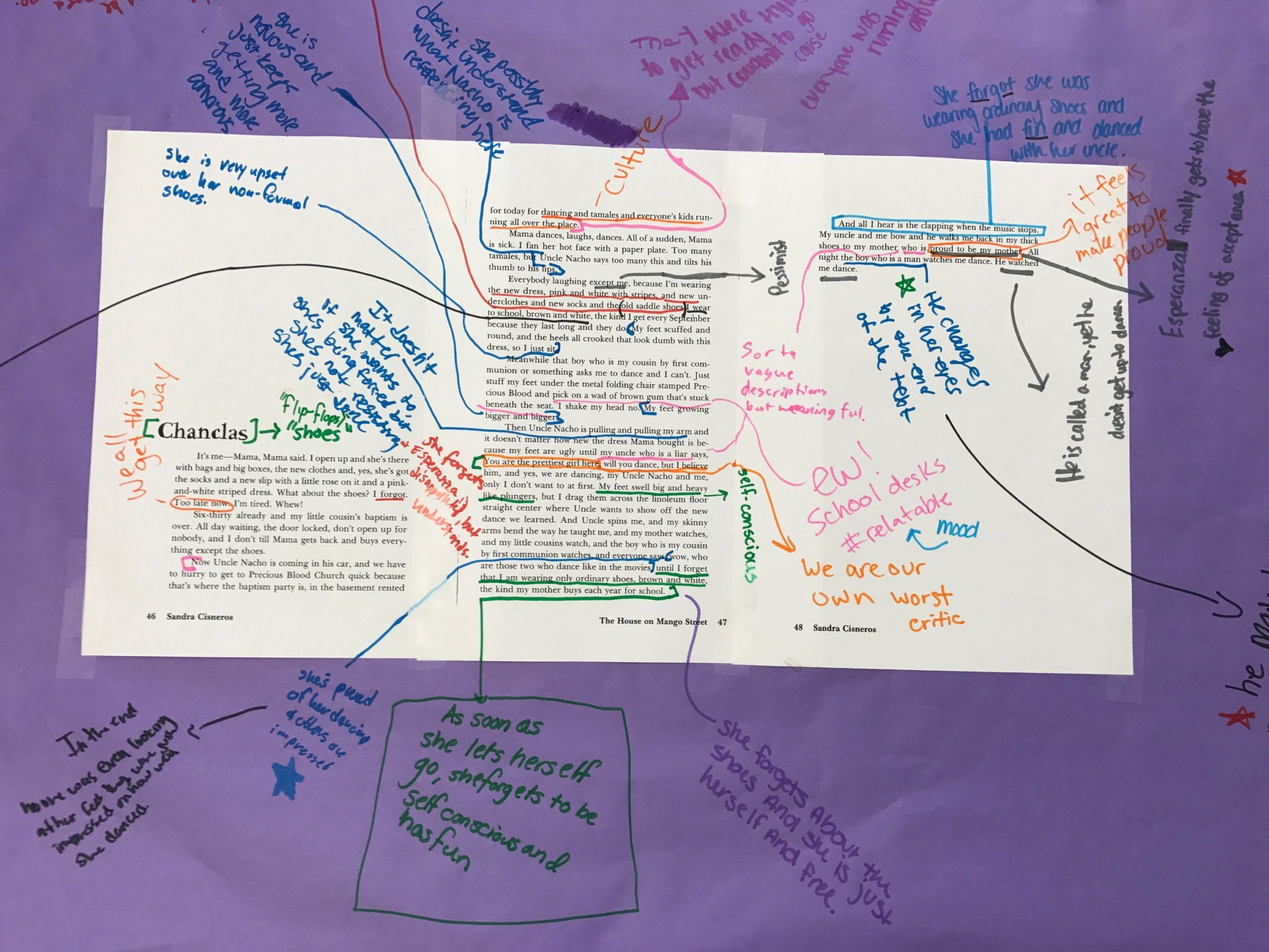 Annotation Worksheet Middle School