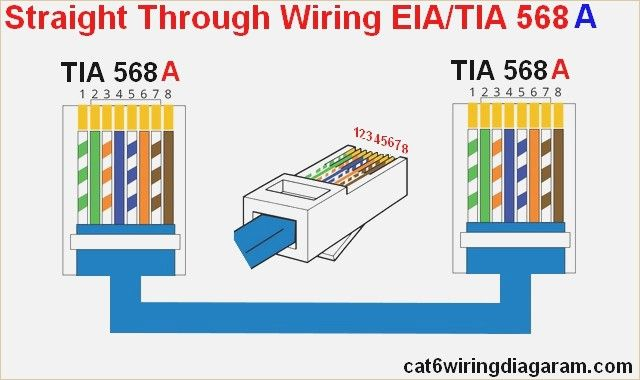 Rj45 Wiring Diagram Color Code Cat5 Cat6 Wiring