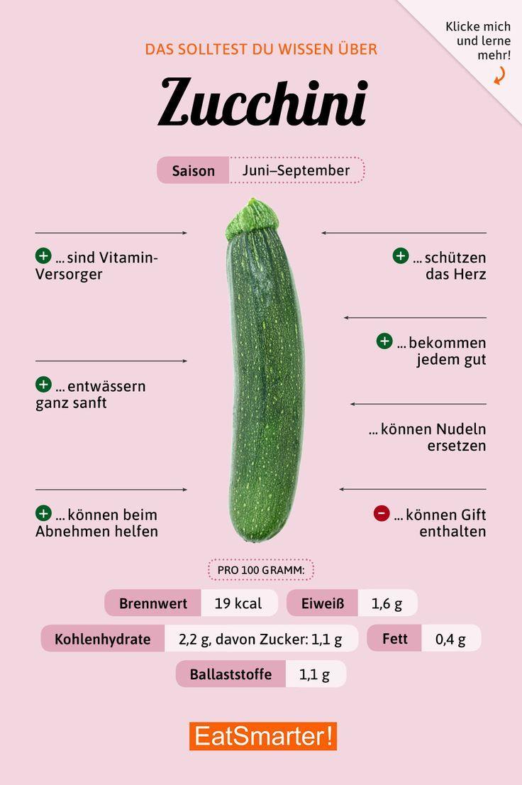 Photo of Darum sind Zucchini gut für dich!