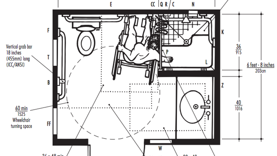 7 Universal Design Bathroom Upgrades Protradecraft Universal Design Bathroom Universal Design Restroom Design
