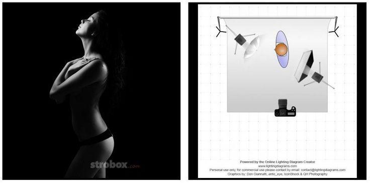 Wedding Photography Lighting Setup: Pin By Ernesto Jun Santos On Wedding Photography