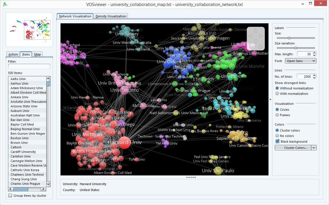 Einfuhrung In Den Vosviewer Ein Tool Fur Die Netzwerkanalyse Bibliographischer Daten Visualisation Videos Tutorial Digital