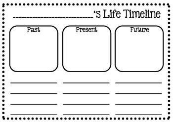Use this template in your History unit when discussing