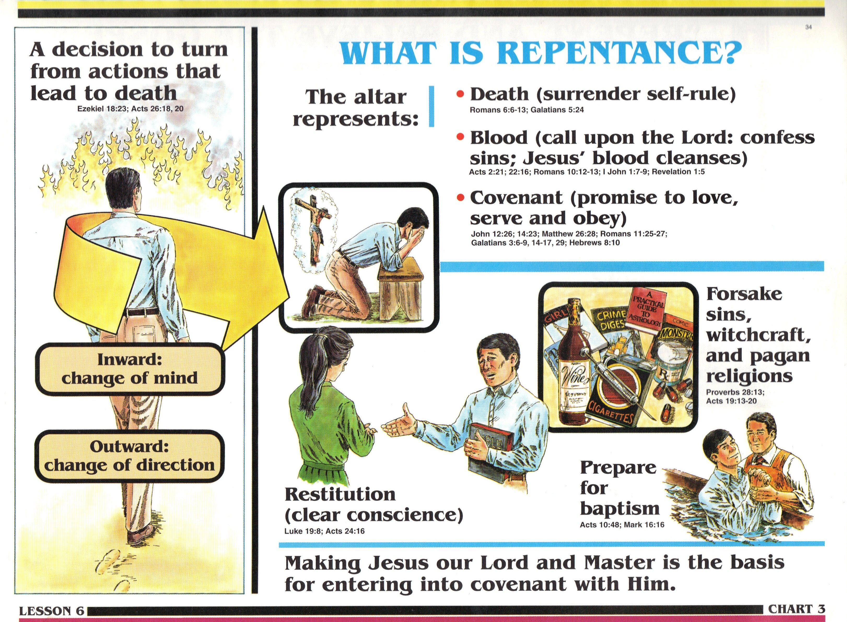 Repentance Is A Prerequisite To Receiving Anything From God Just As The Altar Of Sacrifice In