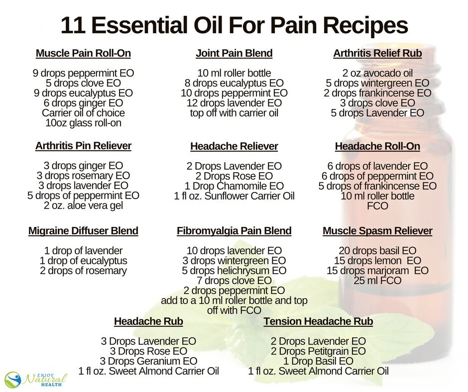 rollerball recipes as a remedy for articulation pain