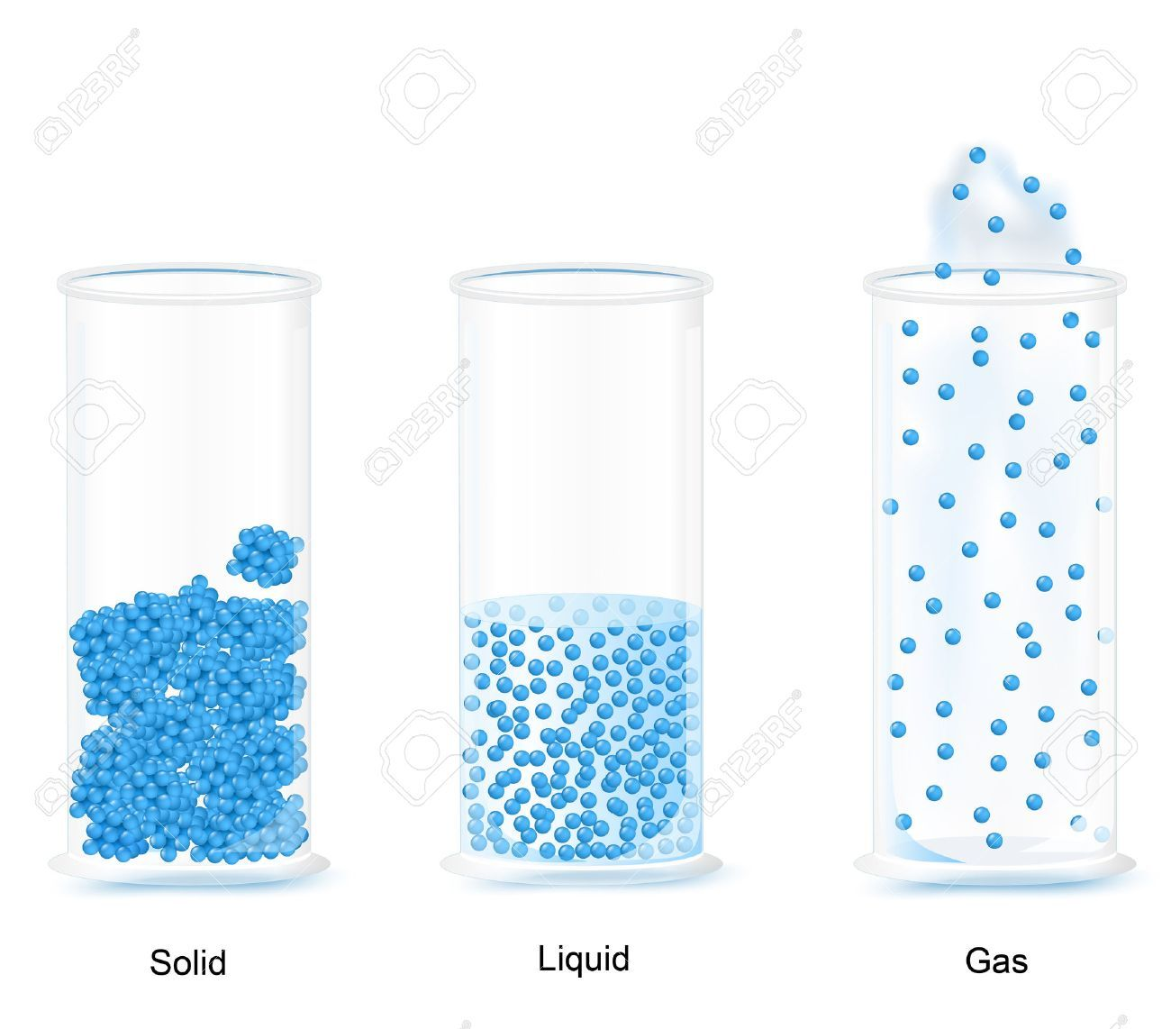The Three Fundamental States Of Matter The Molecules Of Solid Gas And Liquid In Glass Stock Vec In 2021 States Of Matter States Of Matter Worksheet Matter Worksheets