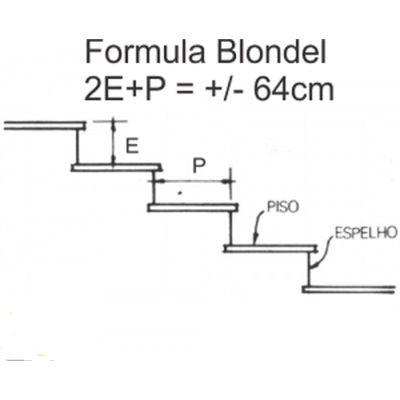 formula blondel medidas pinterest escaliers. Black Bedroom Furniture Sets. Home Design Ideas