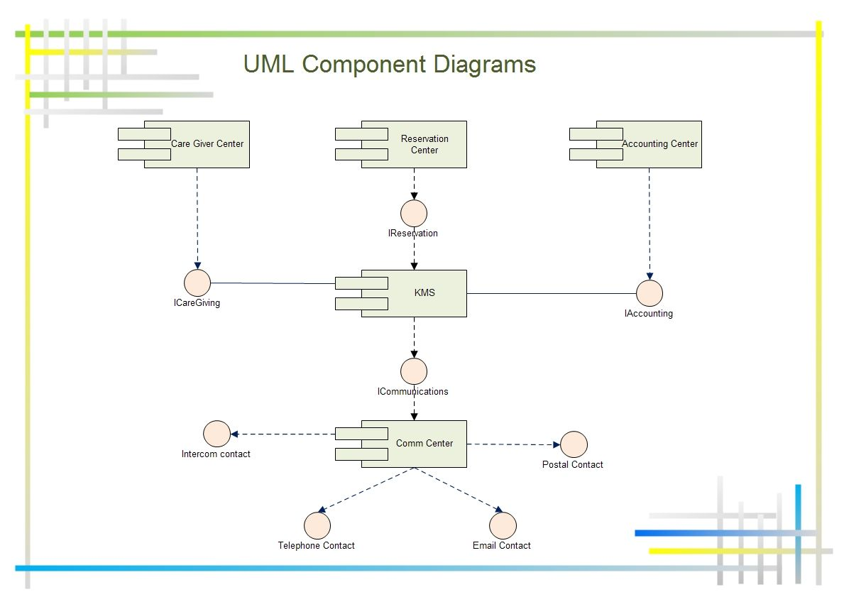 visio uml component diagram rheem air conditioner wiring shows components provided and