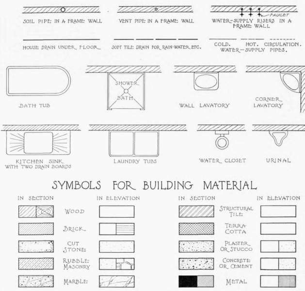 Symbols for building material and fixtures. | How We Did It ...