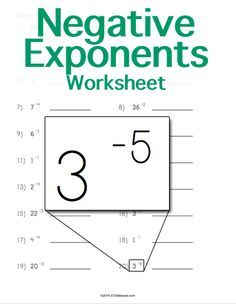 Customizable and Printable Negative Exponents Worksheet | math ideas ...