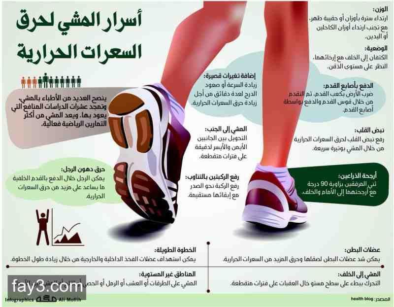 أسرار المشي لحرق السعرات الحرارية انفوجرافيك تخسيس Health Fitness Nutrition Body Health Health And Beauty Tips