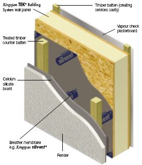 Kingspan tek building system with render finish externally for Where to buy sip panels
