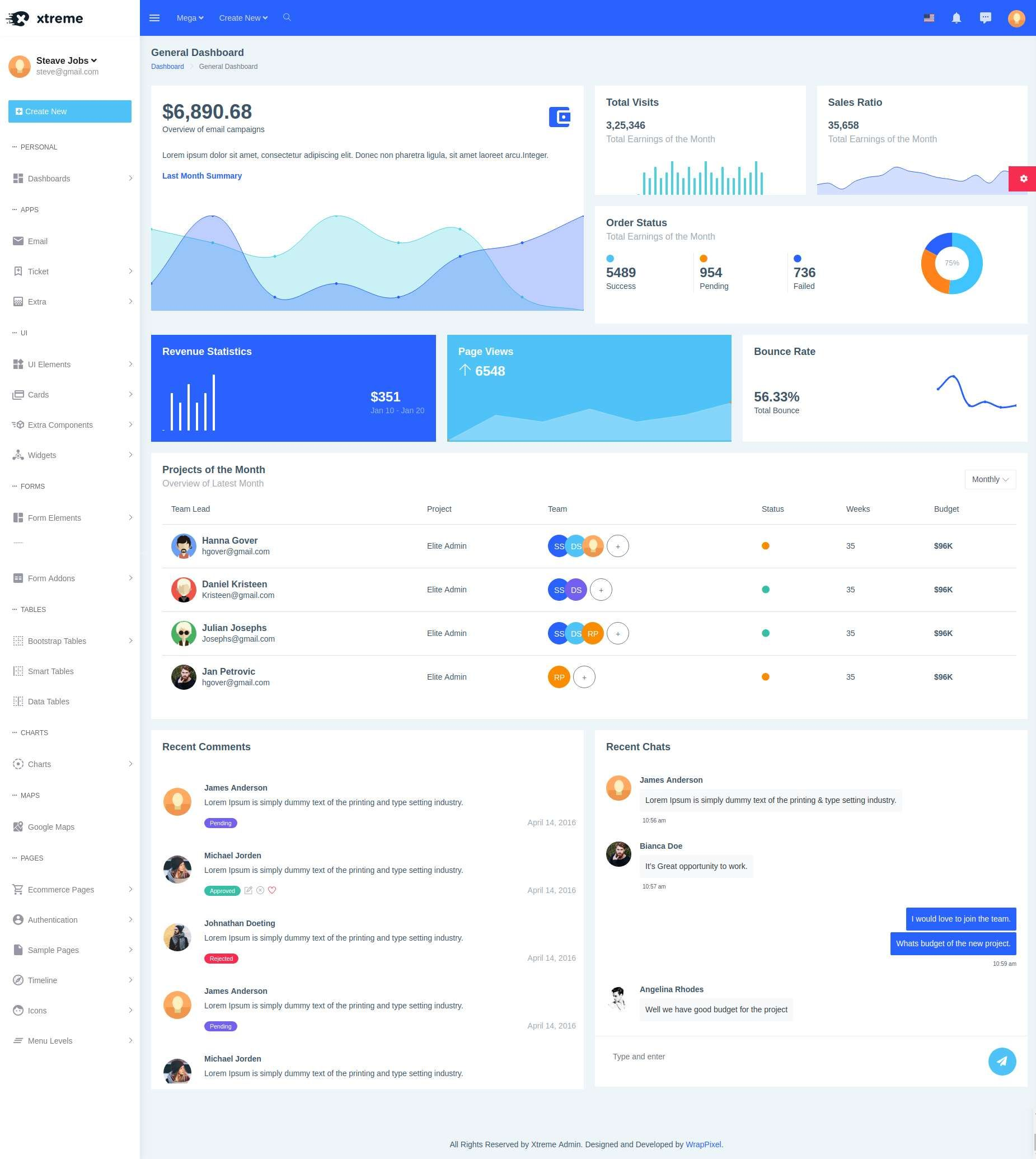 Xtreme Angular 6 Admin Template Dashboard Template Dashboards
