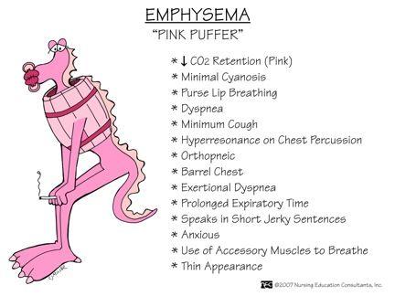 Emphysema -alteration respiratory | Nurse, Nursing school ...