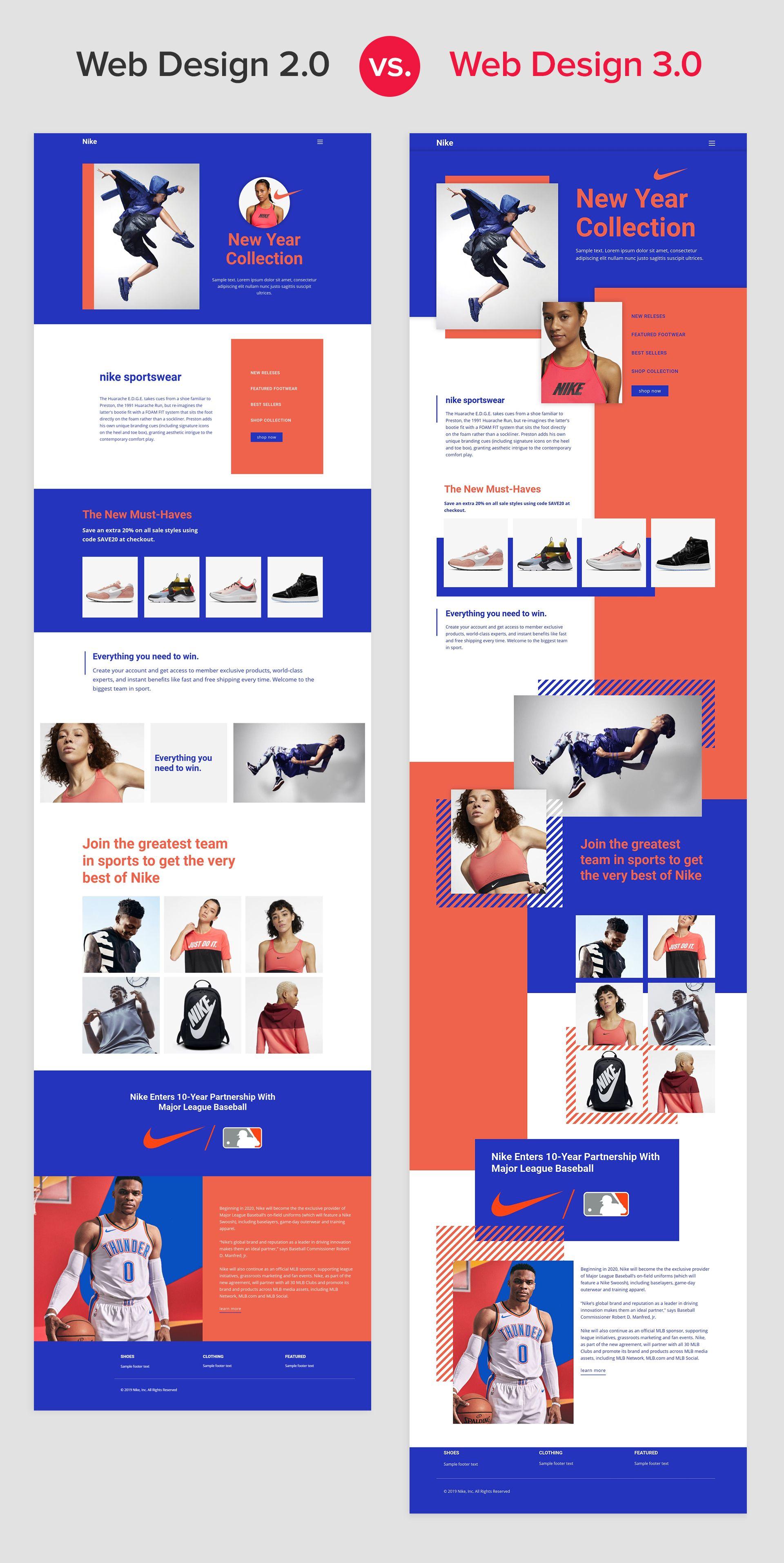 Web Design Tends 2019