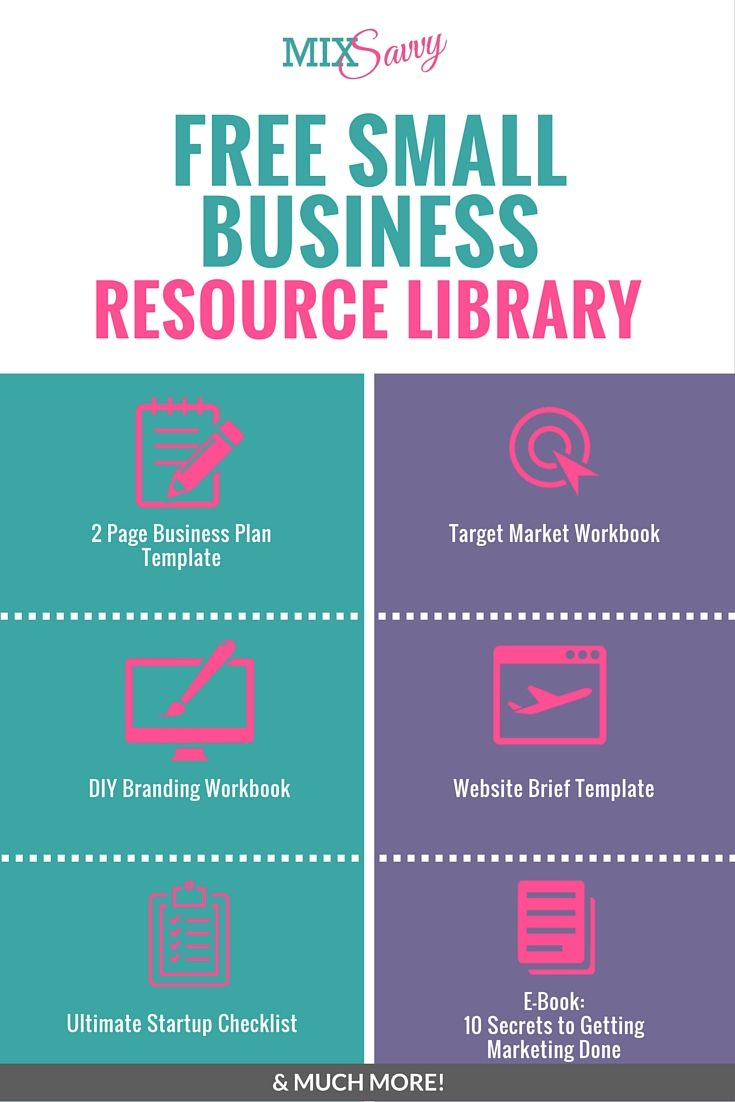 Quick announcement free small business resource library blog access the free small business resource library including 2 page business plan template ultimate startup wajeb Image collections