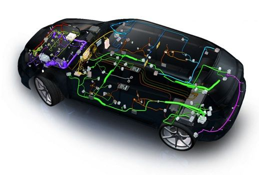 Global Vehicle Wiring Harness Market 2017 Detailed ysis ... on