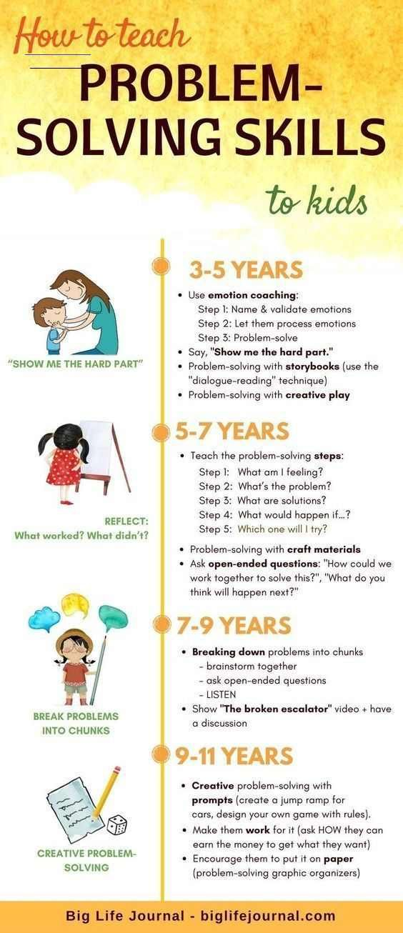 How to Teach Problem-Solving Skills to Kids (Ages 3-14) Nurture your kids to focus on solutions, which will help them to come out with better possibilities in life instead of focusing on problems!#nurture #parenting #kids #focus #solutions #better #possibilities #life #problems<br> Whether it's a toy-related conflict, a tough math equation, or negative peer pressure, kids of ALL ages face problems and challenges on a daily basis. As parents or teachers, we can't always be there to solve every pr